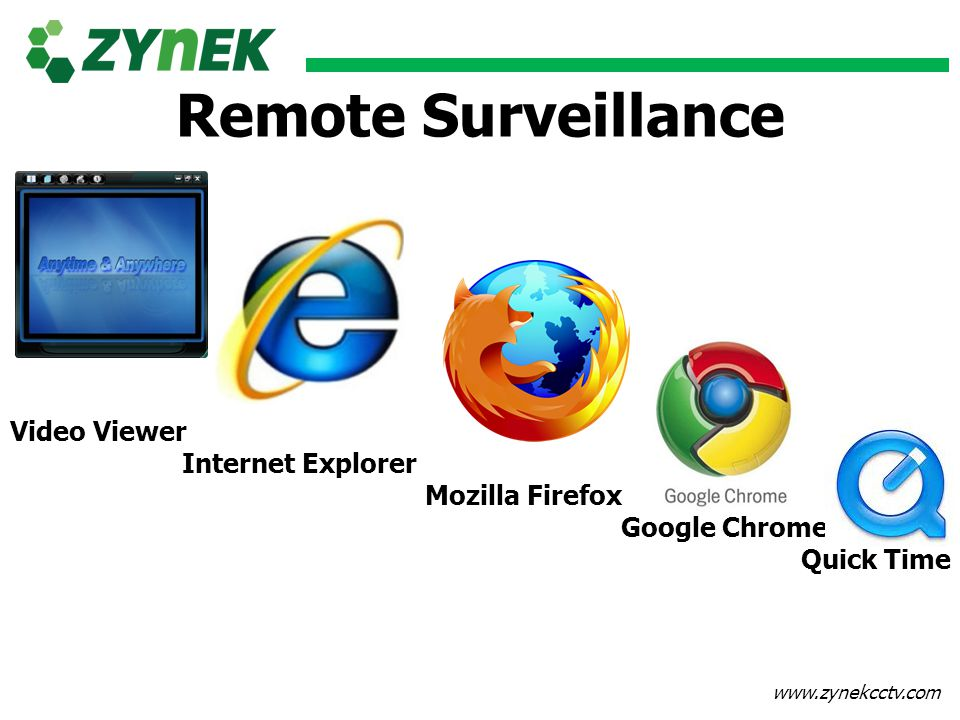 www.zynekcctv.com Video Viewer Internet Explorer Mozilla Firefox Google Chrome Quick Time Remote Surveillance