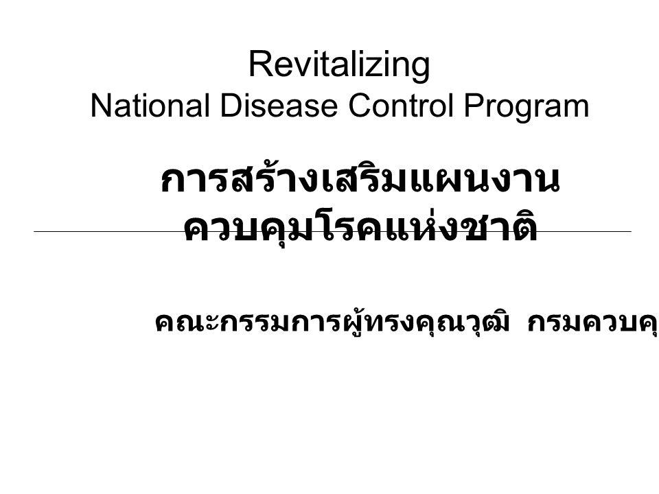 สภาพปัญหา เกิดความไม่มั่นใจว่ากรมควบคุมโรคยังทำหน้าที่ เป็น National Disease Control Agency ที่ดูแล แผนงานควบคุมโรคแห่งชาติหรือไม่ ไม่ทราบว่ามี National Disease Control กี่ program ไม่ชัดเจนว่าใครเป็น Program manger ไม่รู้ว่า Program manager มีบทบาทต้องทำอะไร