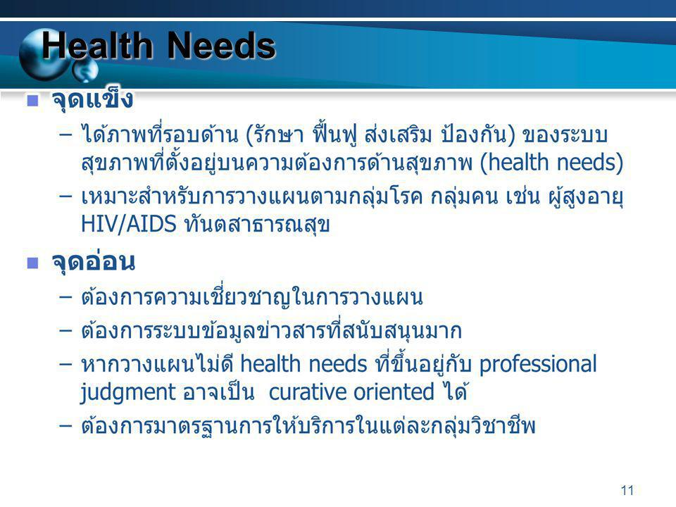 11 Health Needs
