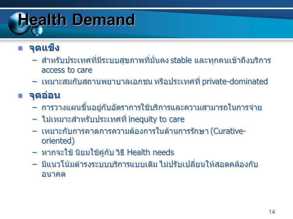 14 Health Demand จุดแข็ง จุดแข็ง –สำหรับประเทศที่มีระบบสุขภาพที่มั่นคง stable และทุกคนเข้าถึงบริการ access to care –เหมาะสมกับสถานพยาบาลเอกชน หรือประเ