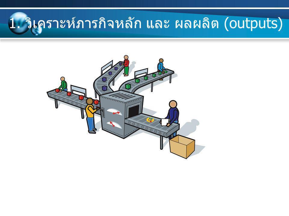 1. วิเคราะห์ภารกิจหลัก และ ผลผลิต (outputs)
