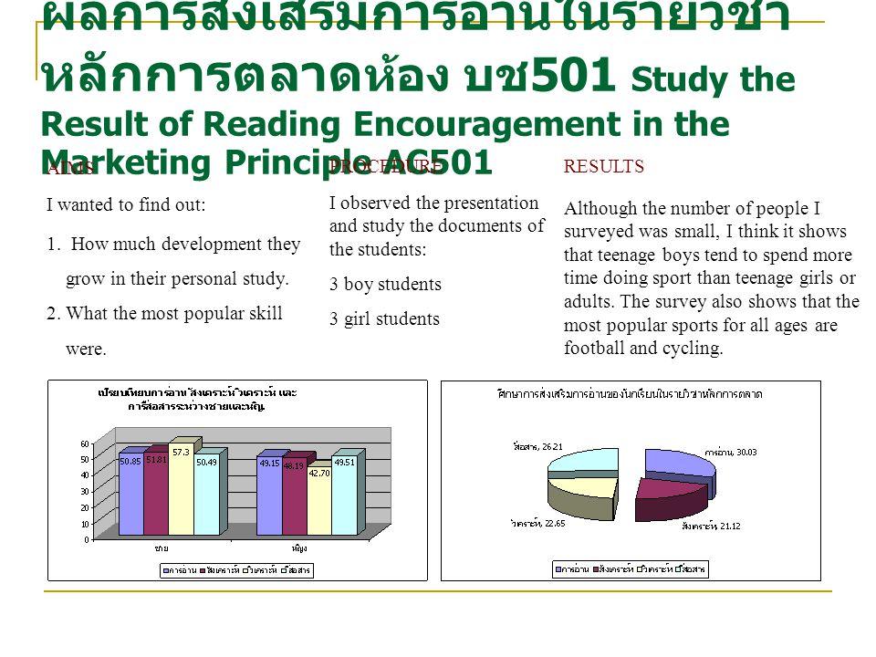 ผลการส่งเสริมการอ่านในรายวิชา หลักการตลาด ห้อง บช 501 Study the Result of Reading Encouragement in the Marketing Principle AC501 PROCEDURE I observed