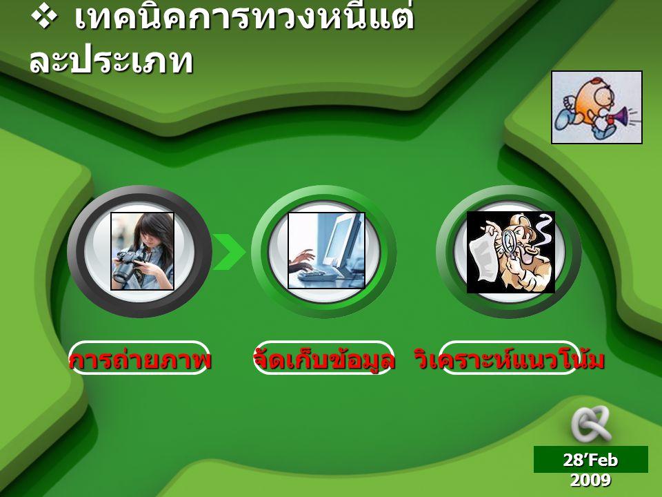 LOGO YOUR SITE HERE  เทคนิคการทวงหนี้แต่ ละประเภท การถ่ายภาพจัดเก็บข้อมูลวิเคราะห์แนวโน้ม 28'Feb 2009