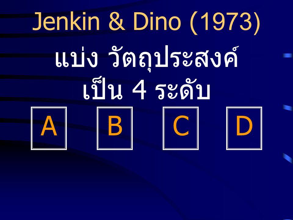 Jenkin & Dino (1973) แบ่ง วัตถุประสงค์ เป็น 4 ระดับ DCBA