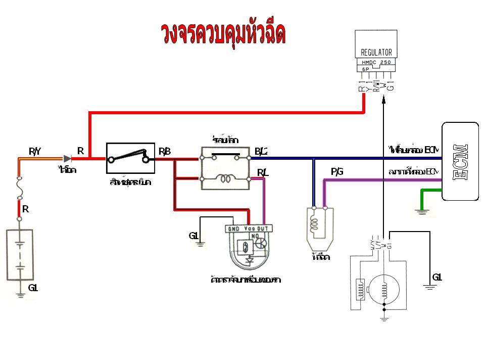 ไดโอด รีเลย์หลัก ไฟเลี้ยงกล่อง ECM ตัวตรวจจับการเอียงของรถ สวิทช์จุดระเบิด ลงกราวด์ที่กล่อง ECM รีเลย์ปั๊มน้ำมันเชื้อเพลิง ปั๊มน้ำมันเชื้อเพลิง แบตเต