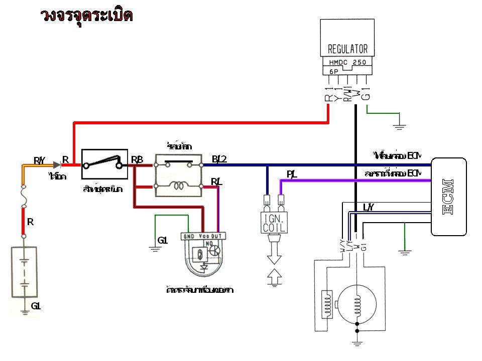 R/W2 G1 R R/Y R R/B Y/R2 R/L B/L2 รีเลย์สตาร์ท R1 Y/R2 รีเลย์หลัก ไฟเลี้ยงกล่อง ECM ตัวตรวจจับการเอียงของรถ สวิทช์จุดระเบิด สวิทช์สตาร์ท ไดโอด