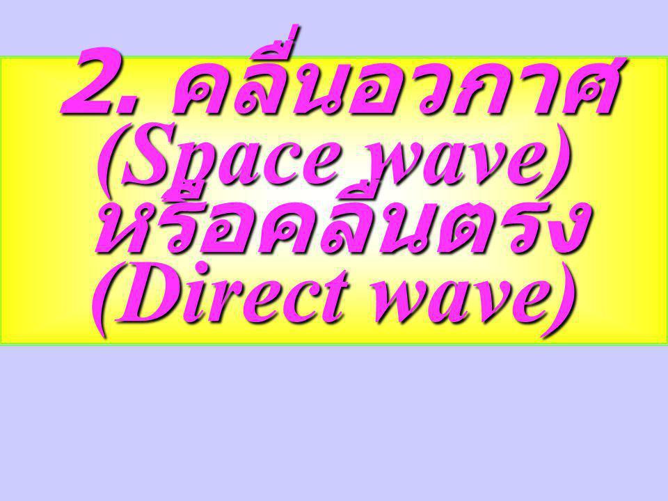 - วิทยุกระจายเสียง ระบบ AM - ระบบนำร่องเรือ มหาสมุทร ระบบสื่อสารโดยใช้ คลื่นดิน