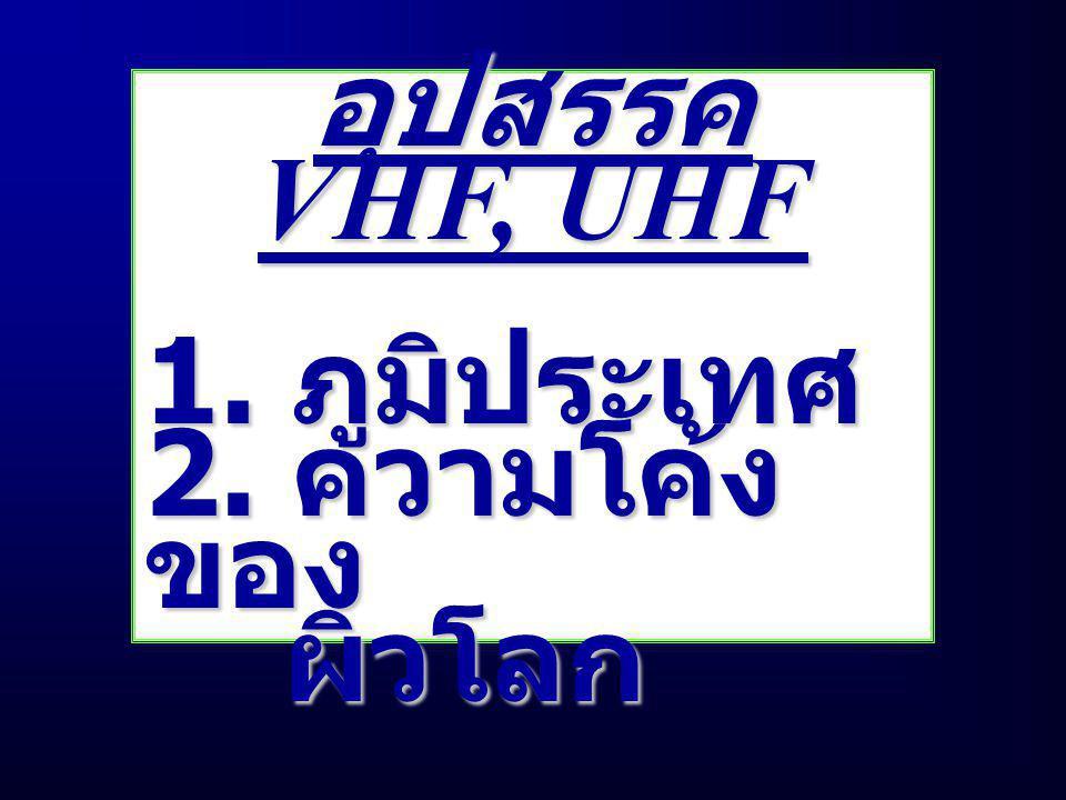 การ แพร่กระจาย คลื่นความถี่ VHF และ UHF