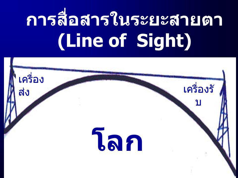 ระยะ สายตา (Line of Sight : LOS)