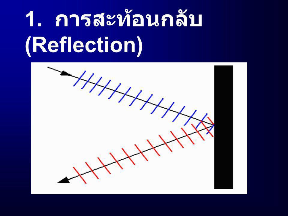 คุณสมบัติของ คลื่น คุณสมบัติพื้นฐานของ คลื่น 4 ประการ คือ 1.
