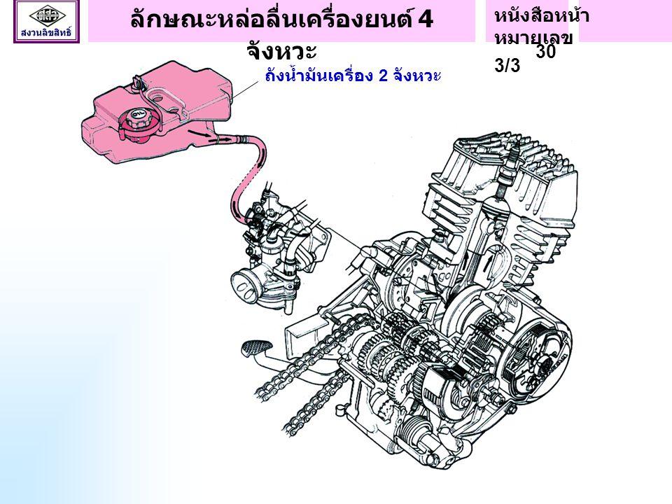 จุดมุ่งหมายของหน่วยเรียน 1. แนะนำคุณลักษณะน้ำมันเครื่อง จักรยานยนต์ได้ 2. อธิบายการหล่อลื่นเครื่องยนต์ 4 จังหวะได้ 3. อธิบายการหล่อลื่นเครื่องยนต์ 2 จ