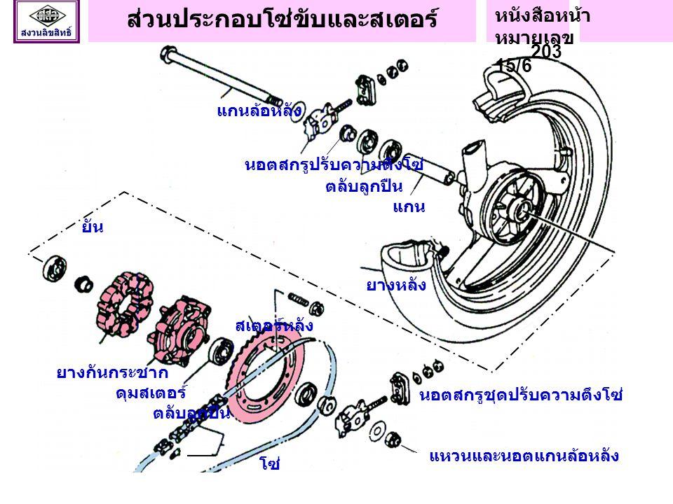 1. การตรวจสภาพโช้คอัพหลัง 2. การตรวจสวิงอาร์มและแกน สวิงอาร์ม แกนสวิงอาร์ม แท่นระดับ 3. การประกอบโช้คอัพ หลังและ สวิงอาร์ม ยาง บู๊ชเหล็ก หูโช้คอัพ การ