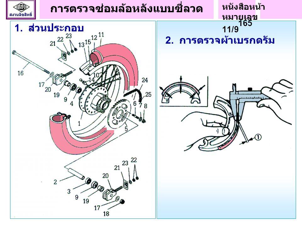 1. การถ่วงล้อ จุด คือจุดหนัก 2. วิธีปฏิบัติ 3. ขั้นตอนการปรับ 4. ขั้นตอนการตรวจ การถ่วงล้อจักรยานยนต์ หนังสือหน้า หมายเลข 164 11/8