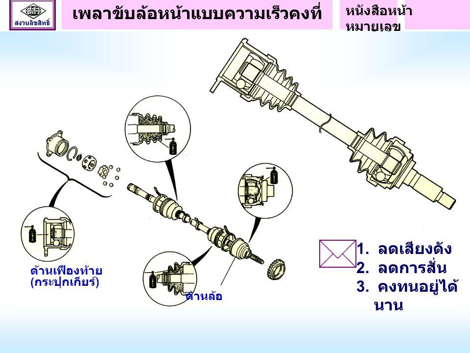 2. จากข้อมูลเพลาขับล้อหน้า L. Driveshaft และ R. Driveshaft ในภาพ จงเขียนชื่อข้อต่ออ่อน เพลาขับล้อหน้าที่น่าจะเป็น L. Driveshaft 582.1-587.1 mm (22.92-