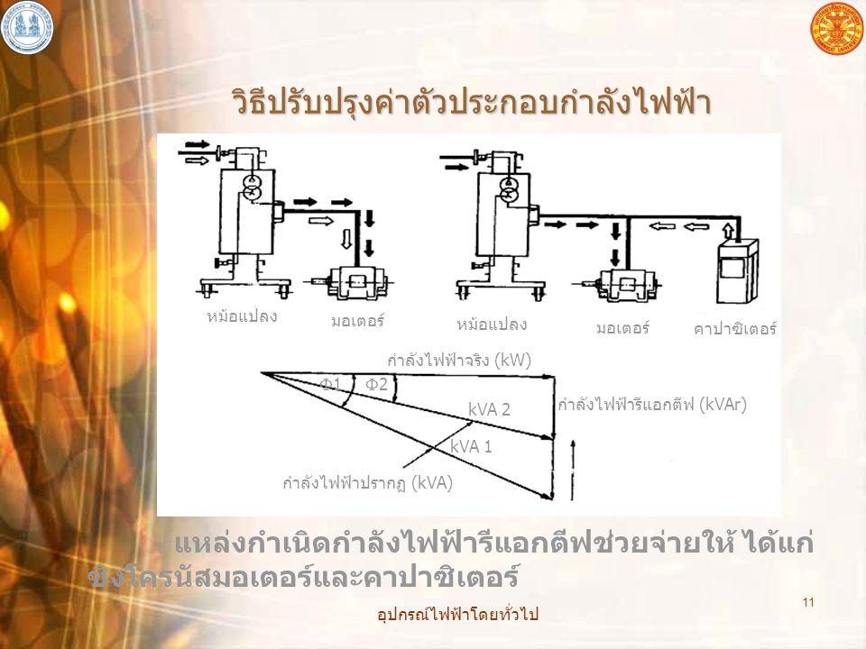 อุปกรณ์ไฟฟ้าโดยทั่วไป 11 วิธีปรับปรุงค่าตัวประกอบกำลังไฟฟ้า วิธีปรับปรุงค่าตัวประกอบกำลังไฟฟ้า มอเตอร์ หม้อแปลง มอเตอร์ คาปาซิเตอร์ กำลังไฟฟ้าจริง (kW) กำลังไฟฟ้ารีแอกตีฟ (kVAr) kVA 2 kVA 1 กำลังไฟฟ้าปรากฏ (kVA) หม้อแปลง 11 22 แหล่งกำเนิดกำลังไฟฟ้ารีแอกตีฟช่วยจ่ายให้ ได้แก่ ซิงโครนัสมอเตอร์และคาปาซิเตอร์