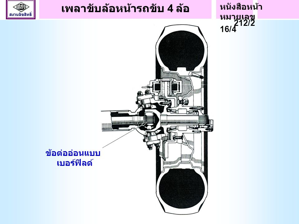 ชุดฟรีดุมล้อ กระปุกเกียร์ขับ 4 ล้อ เครื่องยนต์ กระปุกเกียร์เปลี่ยนความเร็ว ล้อหน้ารถ ล้อหลังรถ กระปุกเกียร์รถขับ 4 ล้อและชุดฟรี หัวเพลา หนังสือหน้า หม