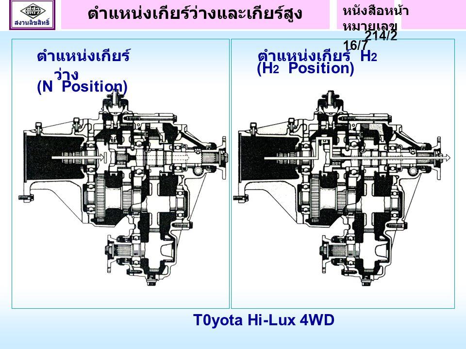 คันเกียร์มี ป้องกันสั่น (Anti- Vibration Shift Lever) ซีลตัวหน้า (Front Oil Seal) ซีลตัวหลัง (Rear Oil Seal) กระปุกเกียร์ขับ 4 ล้อ (Toyota Hi-Lux 4WD