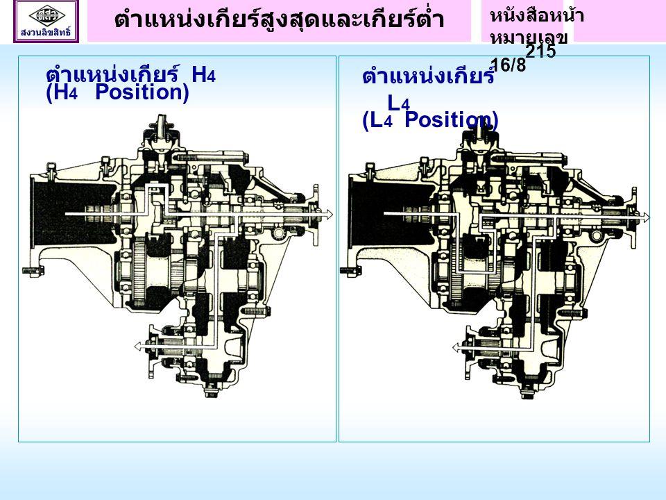 ตำแหน่งเกียร์ ว่าง (N Position) ตำแหน่งเกียร์ H 2 (H 2 Position) T0yota Hi-Lux 4WD ตำแหน่งเกียร์ว่างและเกียร์สูง หนังสือหน้า หมายเลข 214/2 16/7