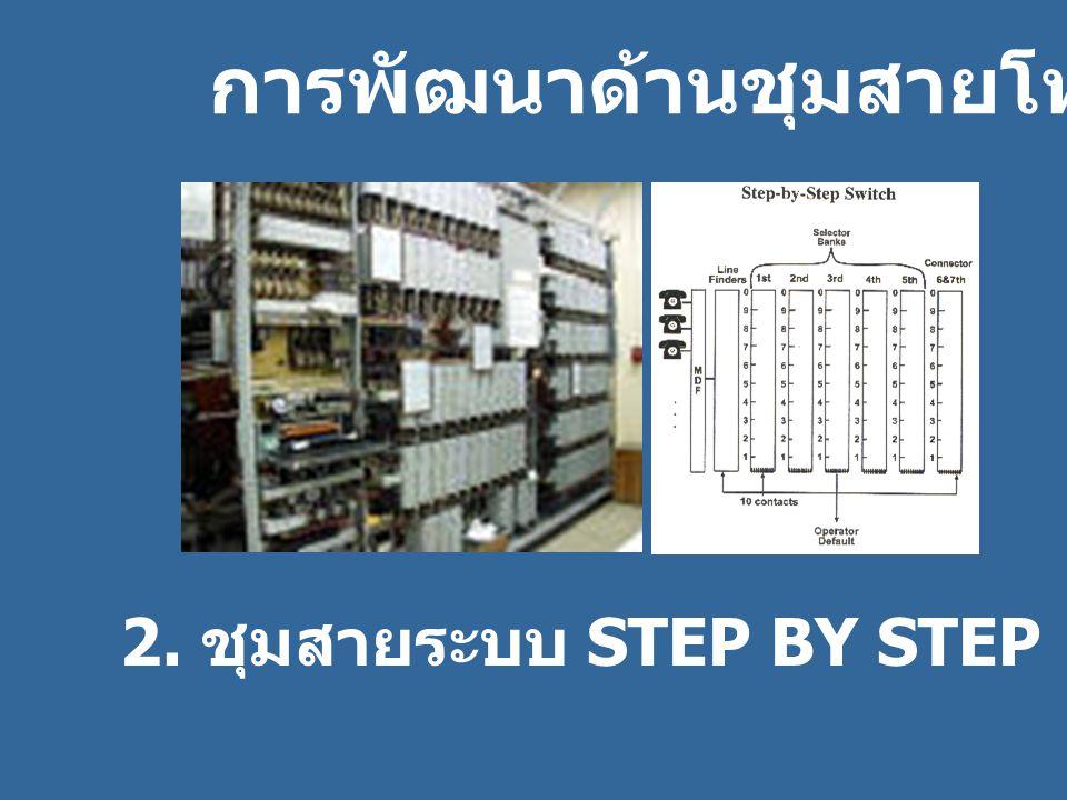 การพัฒนาด้านชุมสายโทรศัพท์ 2. ชุมสายระบบ STEP BY STEP