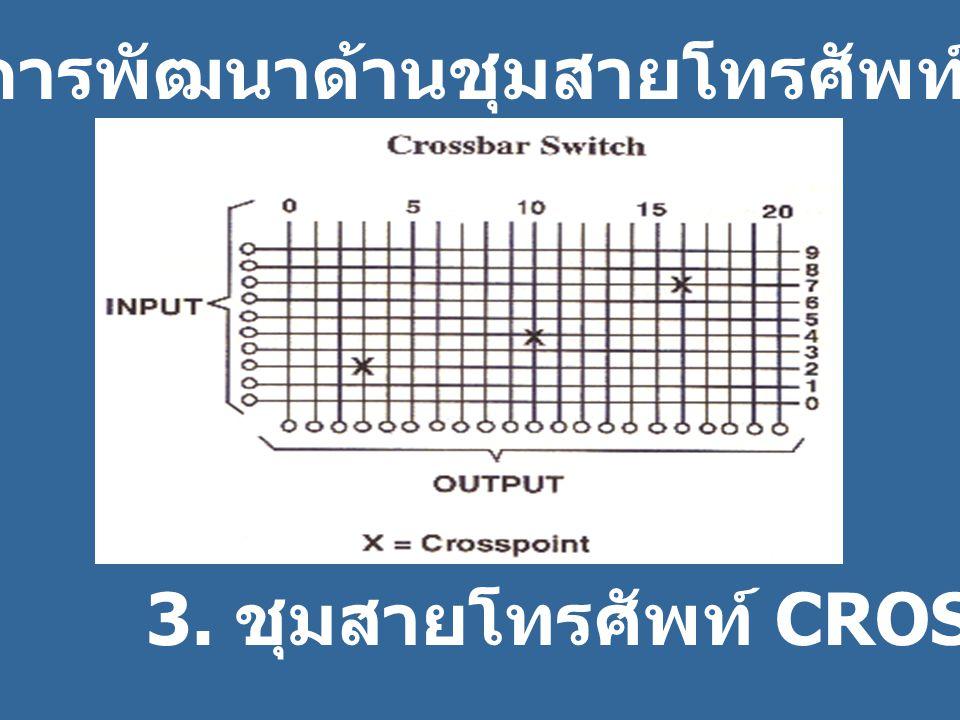 การพัฒนาด้านชุมสายโทรศัพท์ ชุมสายโทรศัพท์ CROSS BAR 3. ชุมสายโทรศัพท์ CROSS BAR