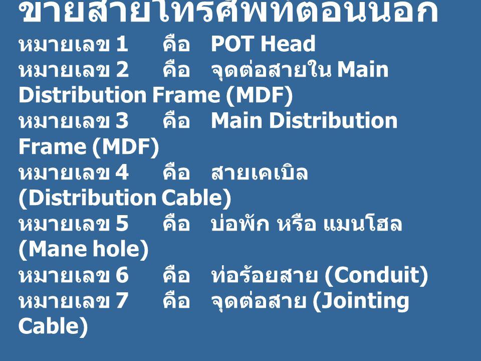 หมายเลข 1 คือ POT Head หมายเลข 2 คือจุดต่อสายใน Main Distribution Frame (MDF) หมายเลข 3 คือ Main Distribution Frame (MDF) หมายเลข 4 คือสายเคเบิล (Distribution Cable) หมายเลข 5 คือบ่อพัก หรือ แมนโฮล (Mane hole) หมายเลข 6 คือท่อร้อยสาย (Conduit) หมายเลข 7 คือจุดต่อสาย (Jointing Cable)