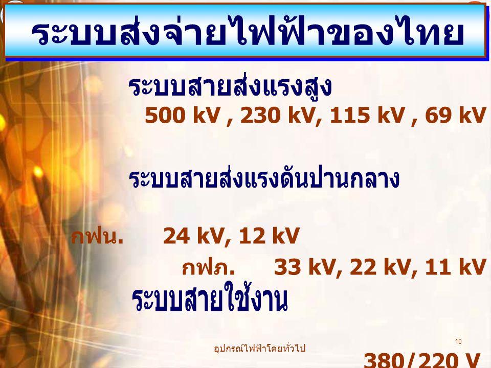 อุปกรณ์ไฟฟ้าโดยทั่วไป 10 500 kV, 230 kV, 115 kV, 69 kV กฟน. 24 kV, 12 kV กฟภ. 33 kV, 22 kV, 11 kV 380/220 V ระบบส่งจ่ายไฟฟ้าของไทย