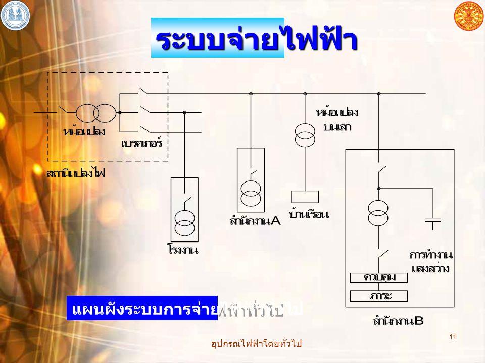 อุปกรณ์ไฟฟ้าโดยทั่วไป 11 แผนผังระบบการจ่ายไฟฟ้าทั่วไป ระบบจ่ายไฟฟ้า