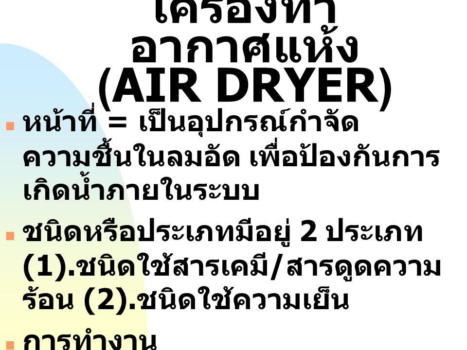 การทำงานเครื่องระบาย ความร้อน (WATER COOLER)