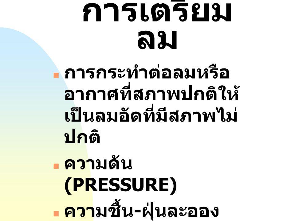 การเตรียมลม / การ ผลิตลม ความหมาย องค์ประกอบ - หน้าที่