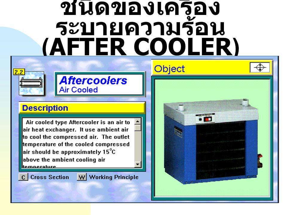 เครื่องระบาย ความร้อน (AFTER COOLER) หน้าที่ = เพื่อระบายความร้อนให้ ลมอัด ป้องกันความเสียหายจาก ความร้อน ชนิดหรือประเภท = 2 แบบ (1). แบบใช้พัดลมเป่า