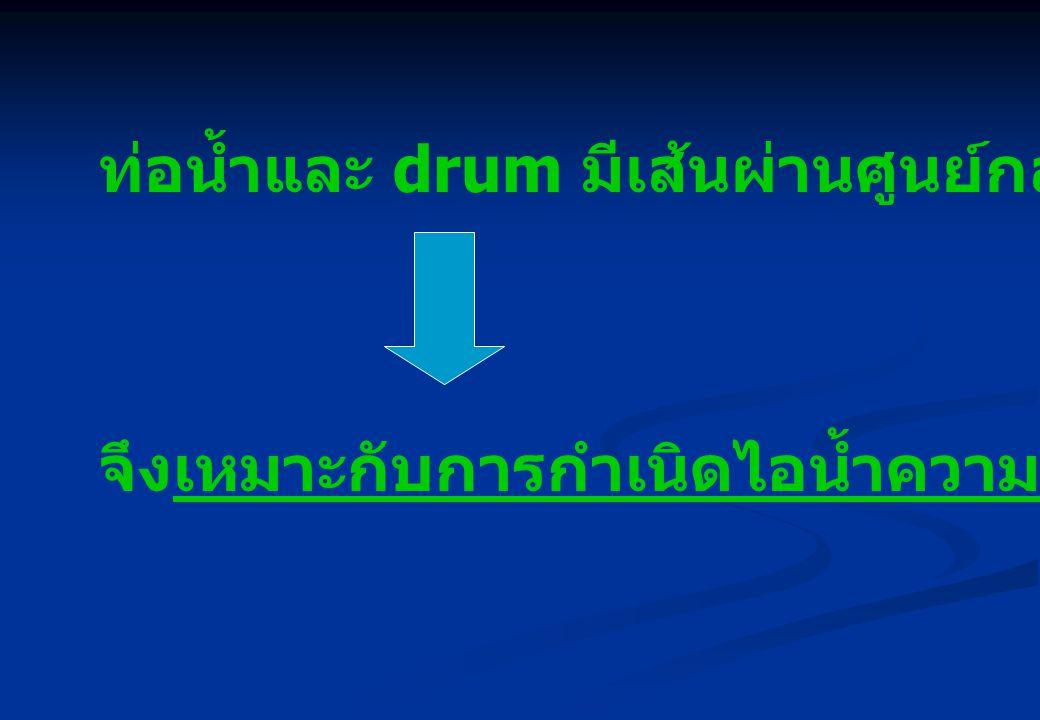 ท่อน้ำและ drum มีเส้นผ่านศูนย์กลางขนาดเล็ก จึงเหมาะกับการกำเนิดไอน้ำความดันสูง
