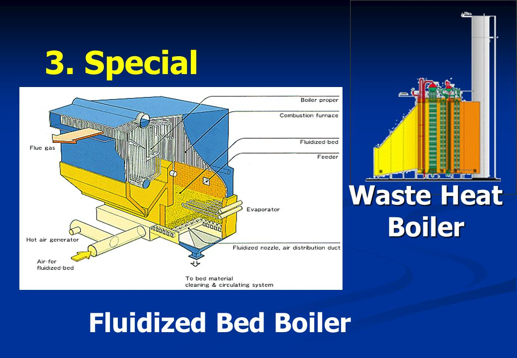 3. Special Boiler Fluidized Bed Boiler Waste Heat Boiler