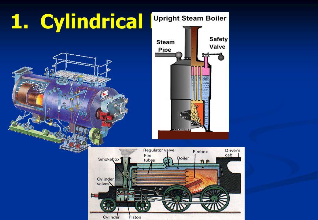 1. Cylindrical boiler