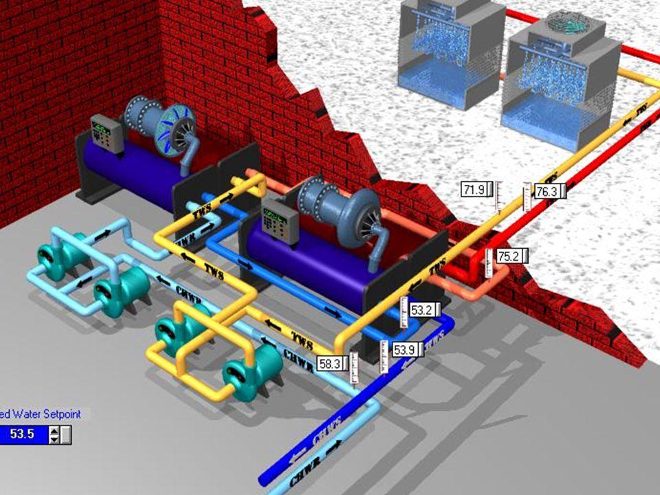 หลักการและการอนุรักษ์พลังงานในระบบความเย็น และปรับอากาศ 11