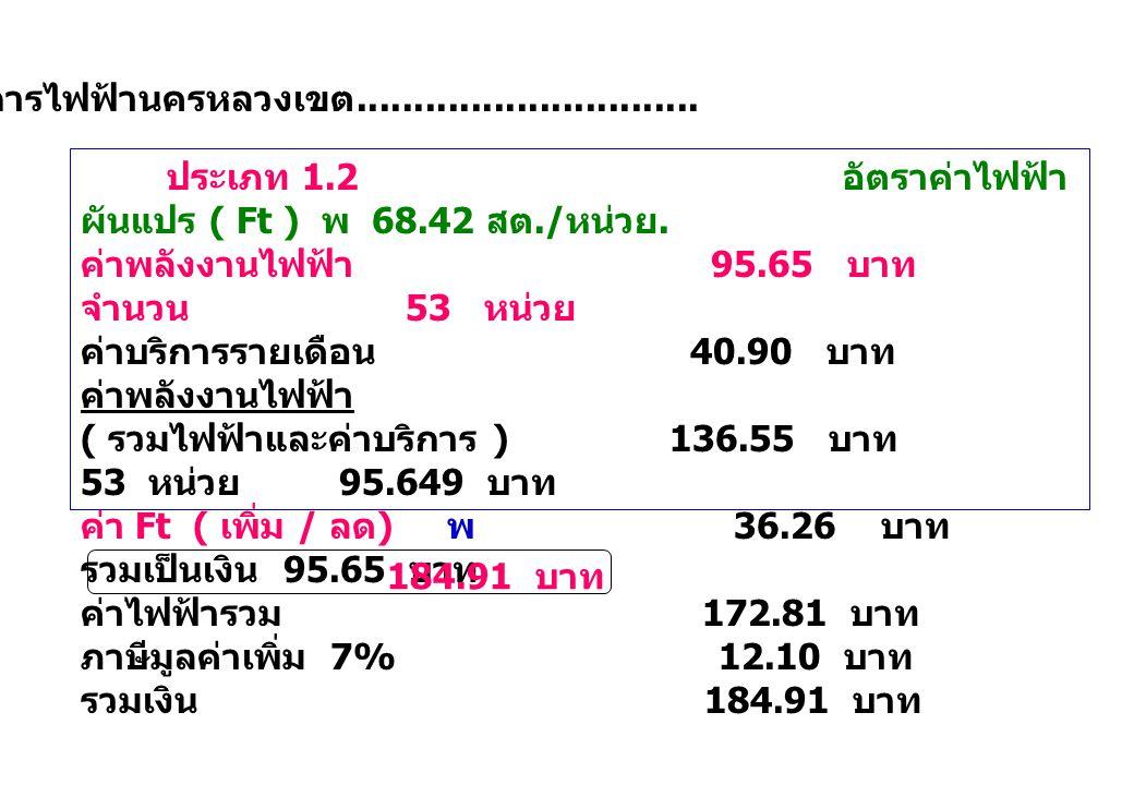 การไฟฟ้านครหลวงเขต.............................. ประเภท 1.2 อัตราค่าไฟฟ้า ผันแปร ( Ft ) พ 68.42 สต./ หน่วย. ค่าพลังงานไฟฟ้า 95.65 บาท จำนวน 53 หน่วย ค
