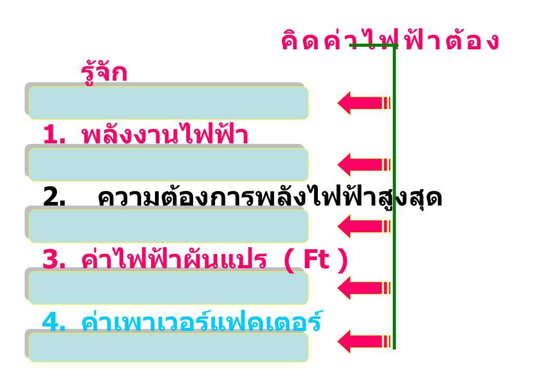 คิดค่าไฟฟ้าต้อง รู้จัก 1. พลังงานไฟฟ้า 2. ความต้องการพลังไฟฟ้าสูงสุด 3. ค่าไฟฟ้าผันแปร ( Ft ) 4. ค่าเพาเวอร์แฟคเตอร์ 5. โหลดแฟคเตอร์