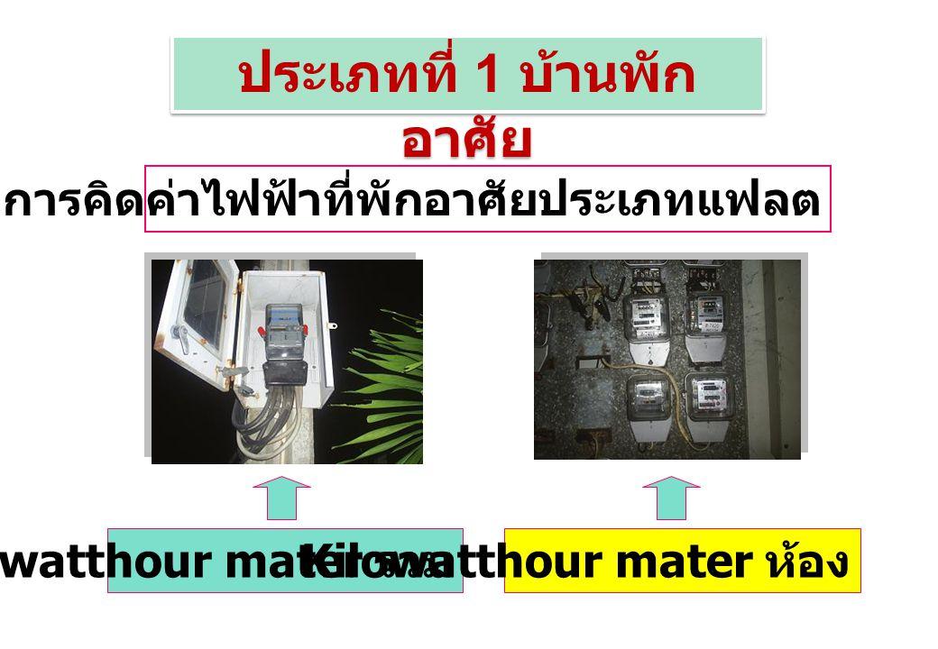 ตัวอย่างการคิดค่าไฟฟ้าที่พักอาศัยประเภทแฟลต Kilowatthour mater รวม Kilowatthour mater ห้อง