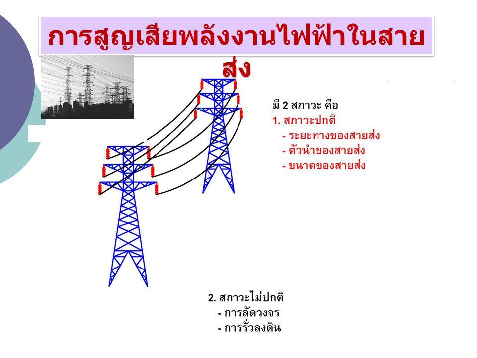 การสูญเสียพลังงานไฟฟ้าในสาย ส่ง