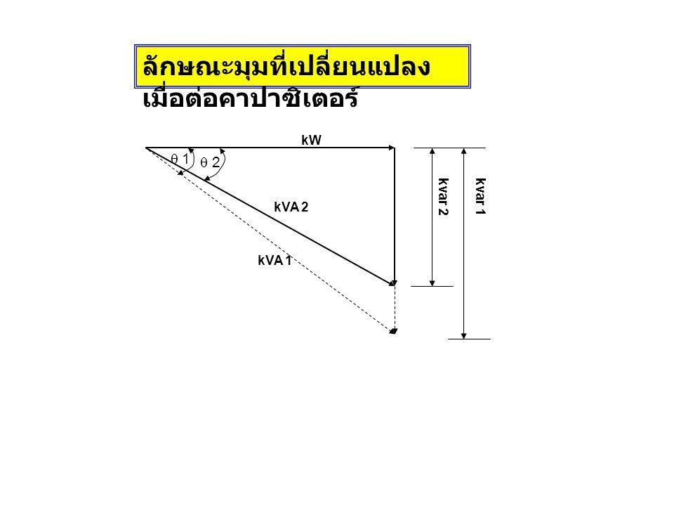  2  1 1 kVA 2 kVA 1 kvar 1kvar 2 kW ลักษณะมุมที่เปลี่ยนแปลง เมื่อต่อคาปาซิเตอร์