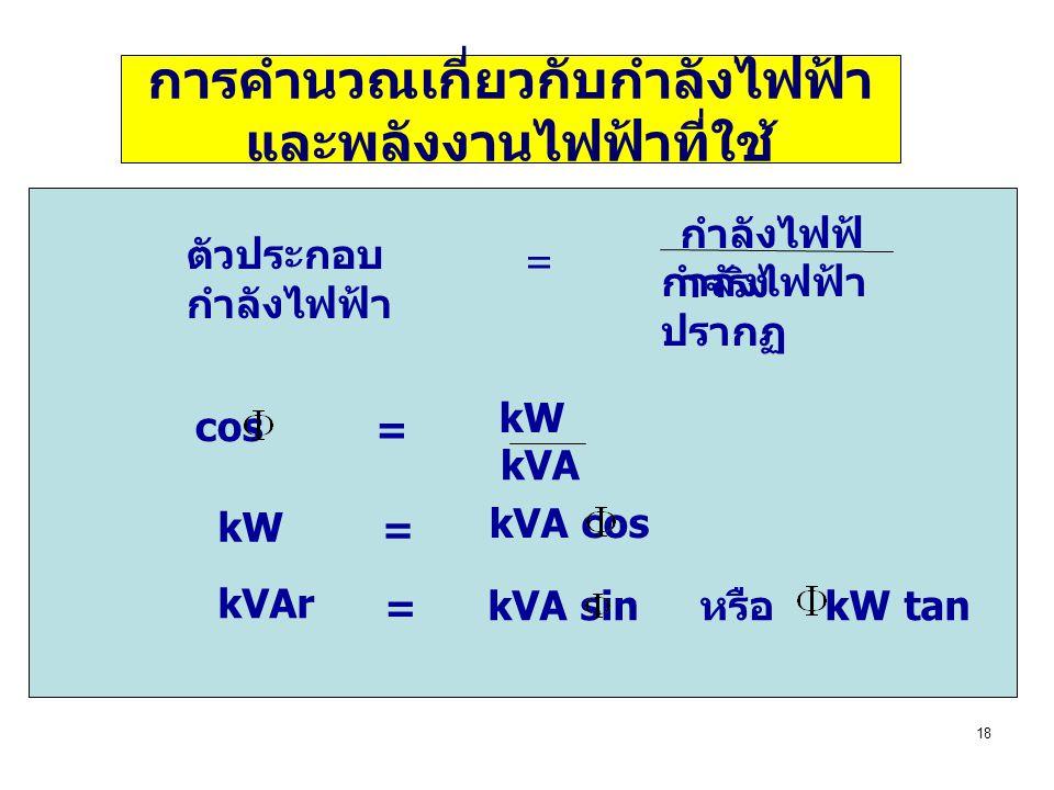 18 การคำนวณเกี่ยวกับกำลังไฟฟ้า และพลังงานไฟฟ้าที่ใช้ ตัวประกอบ กำลังไฟฟ้า = กำลังไฟฟ้ าจริง กำลังไฟฟ้า ปรากฏ cos kW kVA = kW = kVA cos kVAr = kVA sin