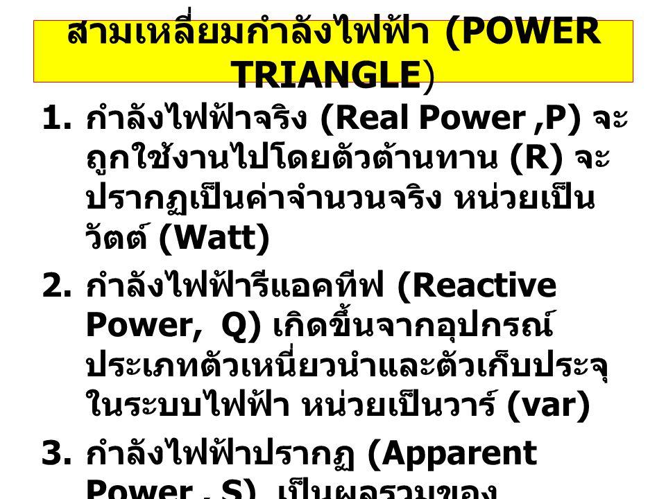 สามเหลี่ยมกำลังไฟฟ้า (POWER TRIANGLE) 1. กำลังไฟฟ้าจริง (Real Power,P) จะ ถูกใช้งานไปโดยตัวต้านทาน (R) จะ ปรากฏเป็นค่าจำนวนจริง หน่วยเป็น วัตต์ (Watt)