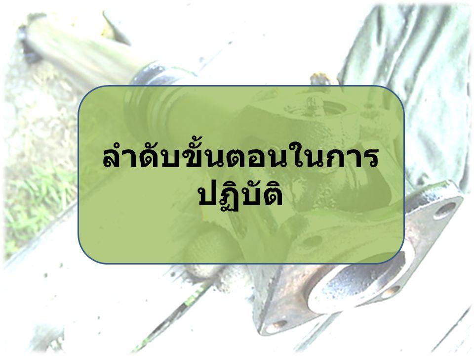 นาย ธีธัช ภู่เกษมวัฒนา เลขที่ 26 ยย. 2/2