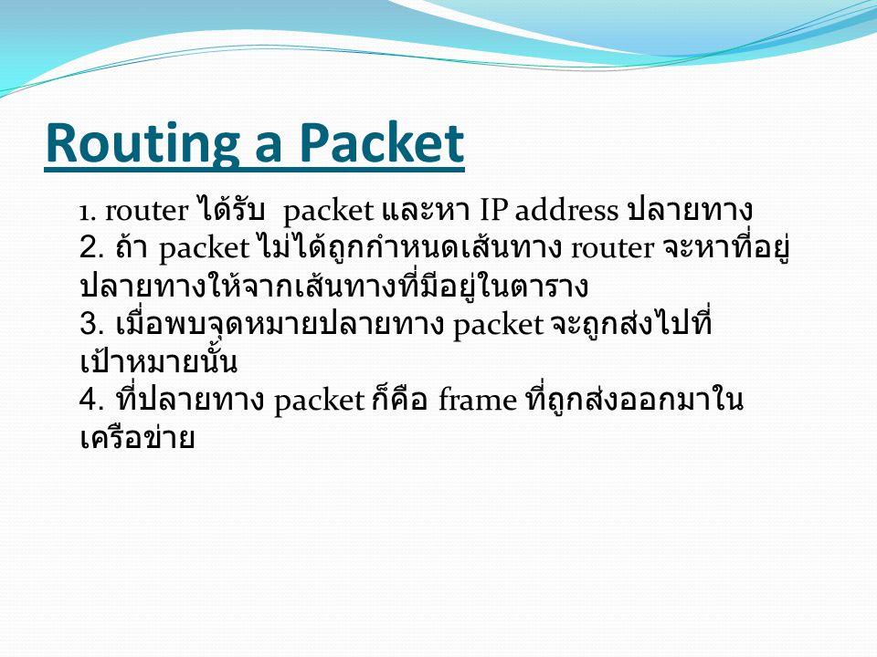 Routing a Packet 1. router ได้รับ packet และหา IP address ปลายทาง 2. ถ้า packet ไม่ได้ถูกกำหนดเส้นทาง router จะหาที่อยู่ ปลายทางให้จากเส้นทางที่มีอยู่