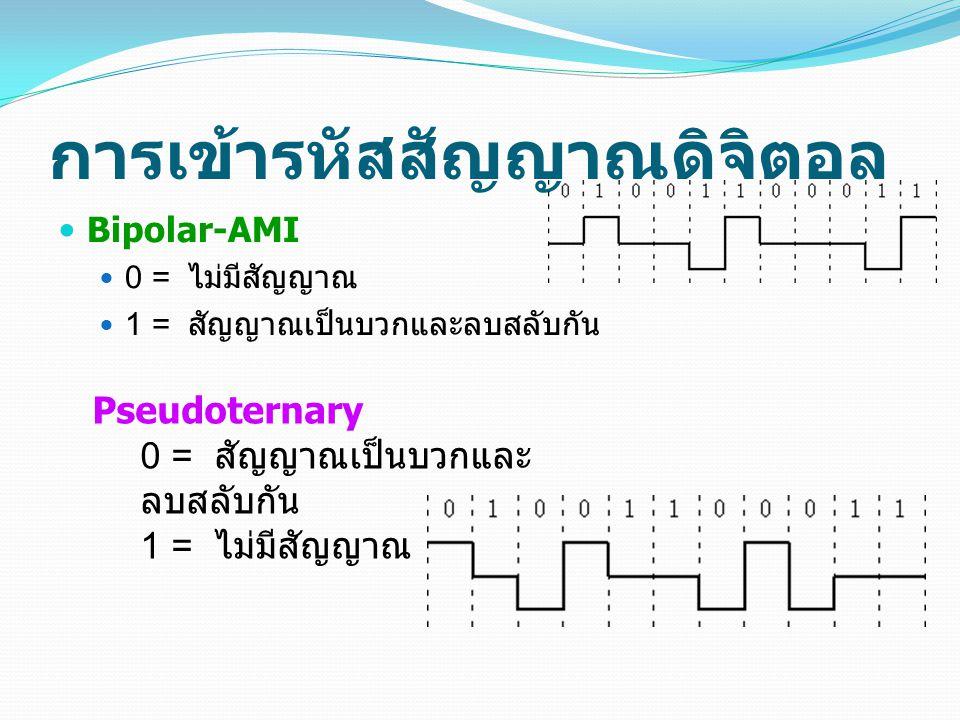 การเข้ารหัสสัญญาณดิจิตอล Bipolar-AMI 0 = ไม่มีสัญญาณ 1 = สัญญาณเป็นบวกและลบสลับกัน Pseudoternary 0 = สัญญาณเป็นบวกและ ลบสลับกัน 1 = ไม่มีสัญญาณ