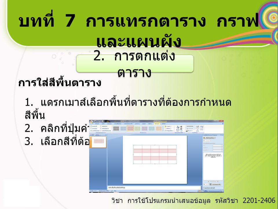 บทที่ 7 การแทรกตาราง กราฟ และแผนผัง วิชา การใช้โปรแกรมนำเสนอข้อมูล รหัสวิชา 2201-2406 2.