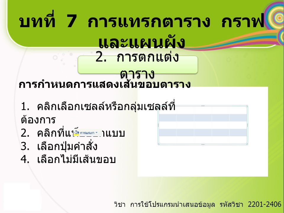 บทที่ 7 การแทรกตาราง กราฟ และแผนผัง วิชา การใช้โปรแกรมนำเสนอข้อมูล รหัสวิชา 2201-2406 3.