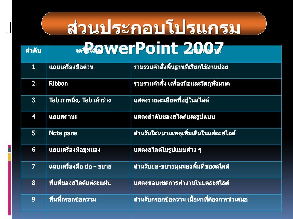ส่วนประกอบโปรแกรม PowerPoint 2007