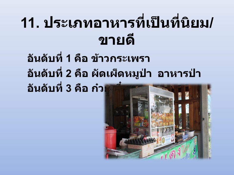 11. ประเภทอาหารที่เป็นที่นิยม / ขายดี อันดับที่ 1 คือ ข้าวกระเพรา อันดับที่ 2 คือ ผัดเผ็ดหมูป่า อาหารป่า อันดับที่ 3 คือ ก๋วยเตี๋ยว