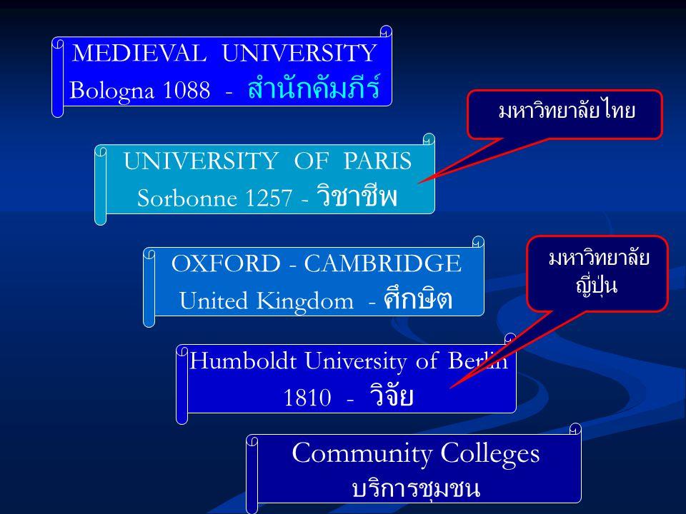 มหาวิทยาลัยไทย เน้นวิชาชีพ สร้างนักวิชาการ สำหรับใช้งาน ในระบบราชการ เน้นความรู้และทักษะ ในการใช้งานได้ โดยตรง Professionalism early specialization เน้นการนำความรู้จากต่างประเทศ เข้ามาใช้งาน ในการพัฒนาประเทศ การศึกษาทั่วไป เท่าที่จำเป็นในวิชาชีพ
