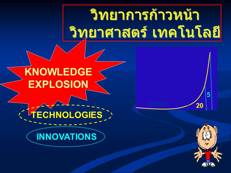 KNOWLEDGE EXPLOSION INNOVATIONS TECHNOLOGIES 20 5 2000+